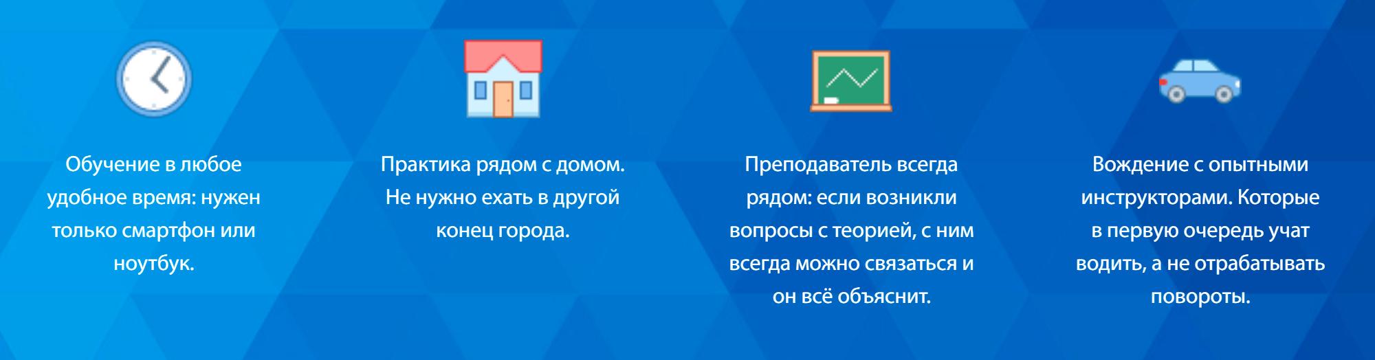 Описание онлайн-обучения на сайте автошколы