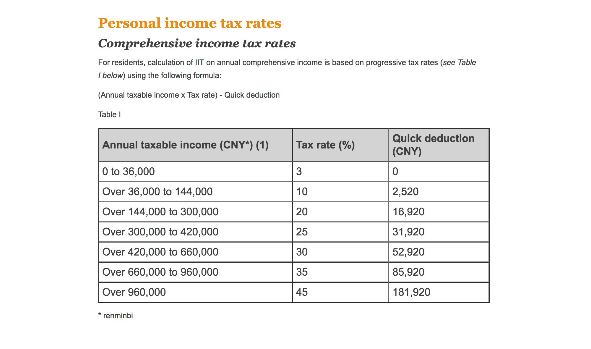В Китае прогрессивная шкала налогообложения. Чем больше заработаешь, тем больше налог