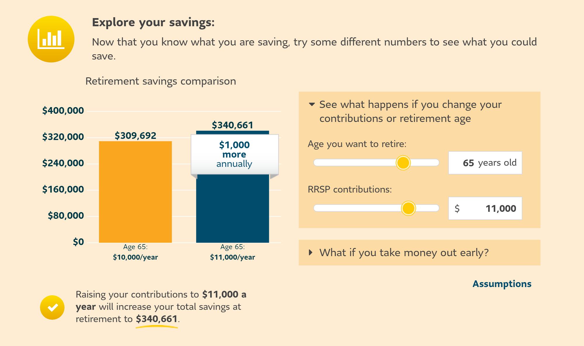 Если откладывать на пенсионный план по 10 000$ (480 000<span class=ruble>Р</span>) в год с 4% годовых, через 20 лет накопится 309 692$ — почти 15 млн рублей