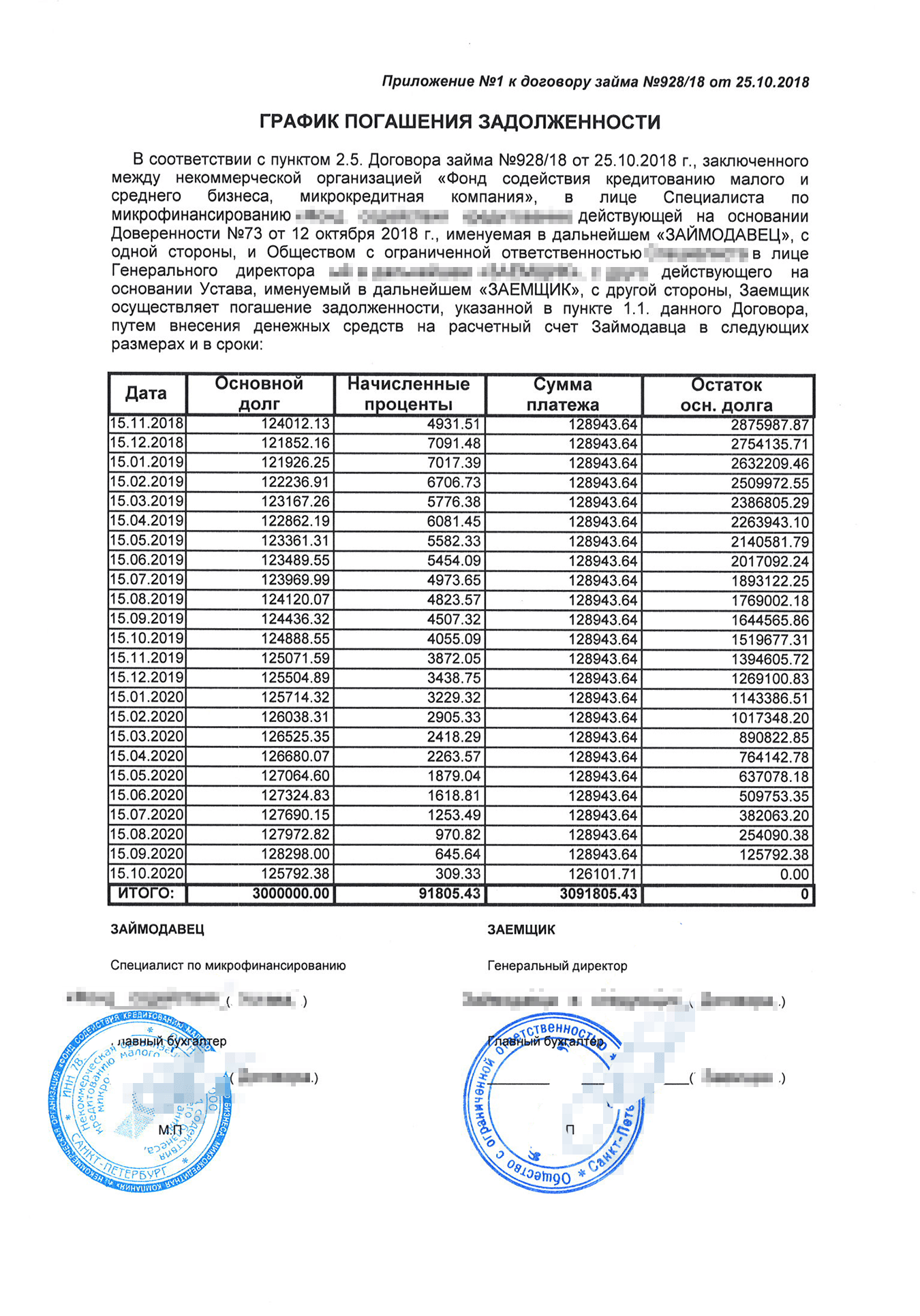 15 января планируется взять кредит в банке на 19 месяцев