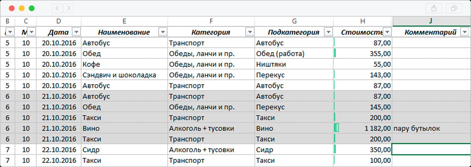 Первая версия таблицы. Вкладка для учета повседневных расходов