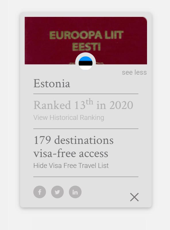 Паспорт Эстонии в рейтинге Henley & Partners