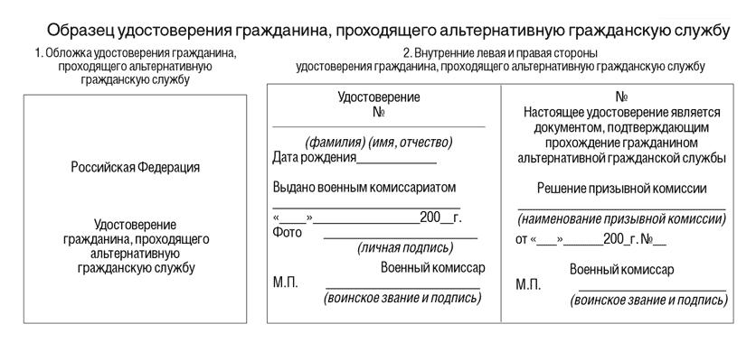 В конце службы удостоверение меняют на военный билет