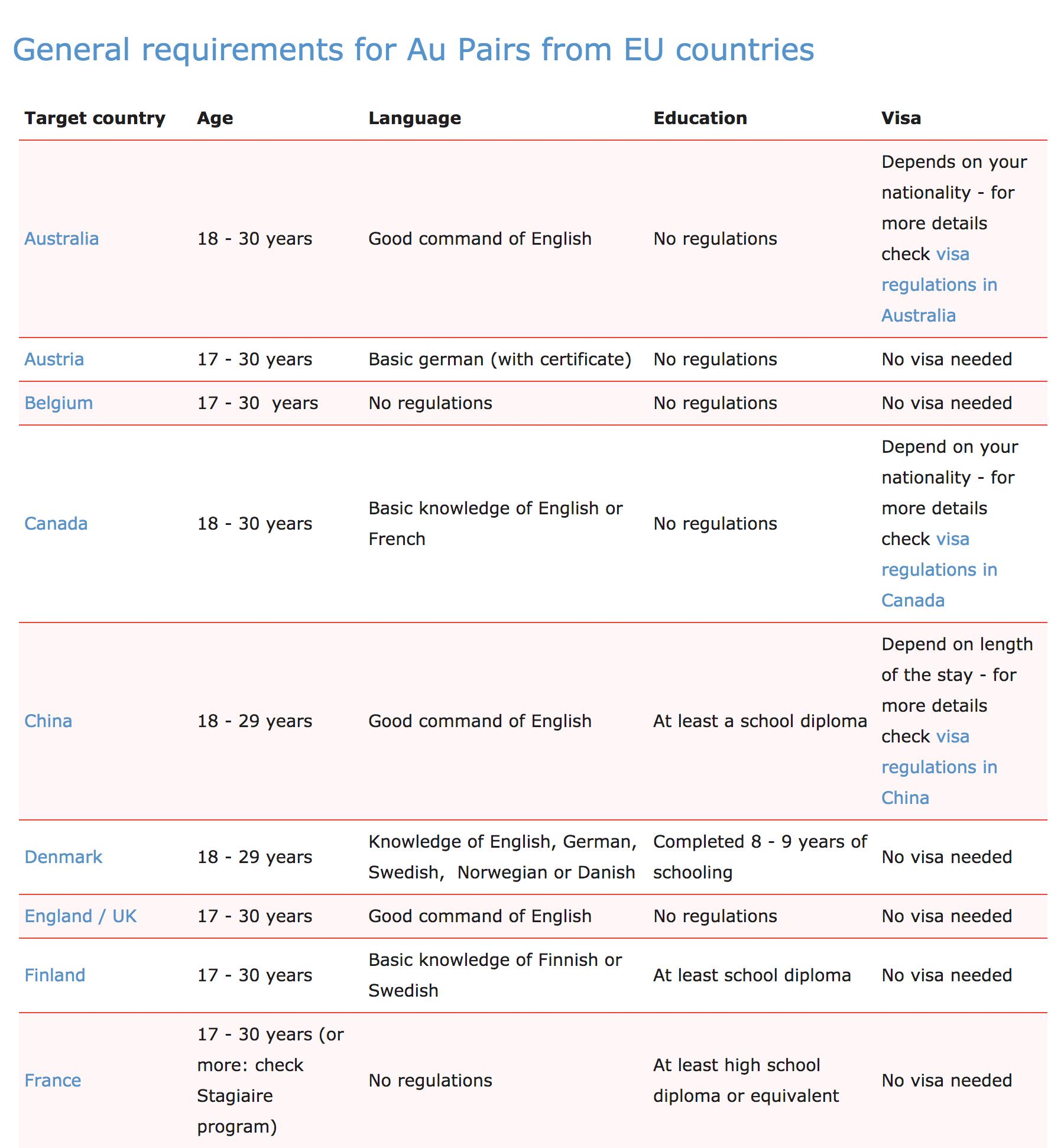Требования к опэрам в разных странах различаются