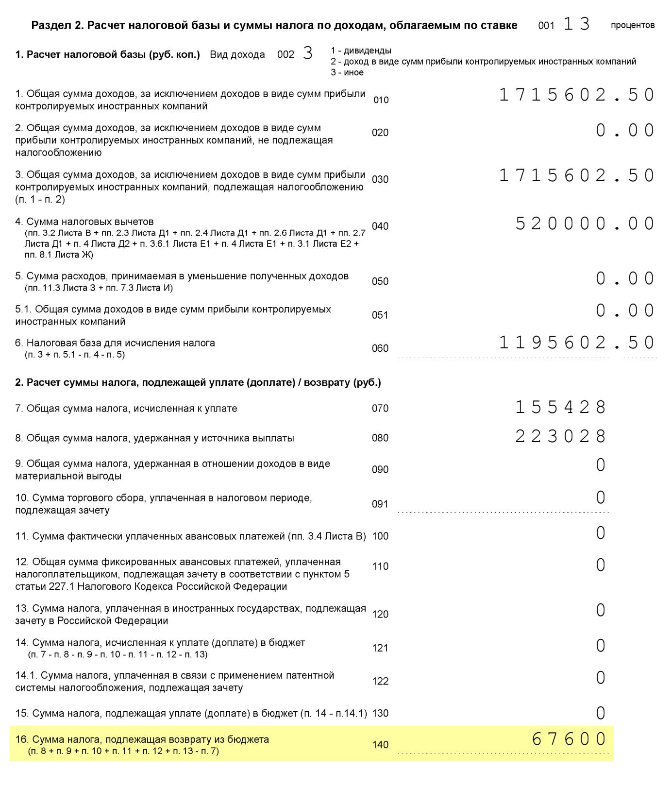Моя декларация 3-НДФЛ за 2017&nbsp;год. Государство вернуло мне 67 600<span class=ruble>Р</span> налога