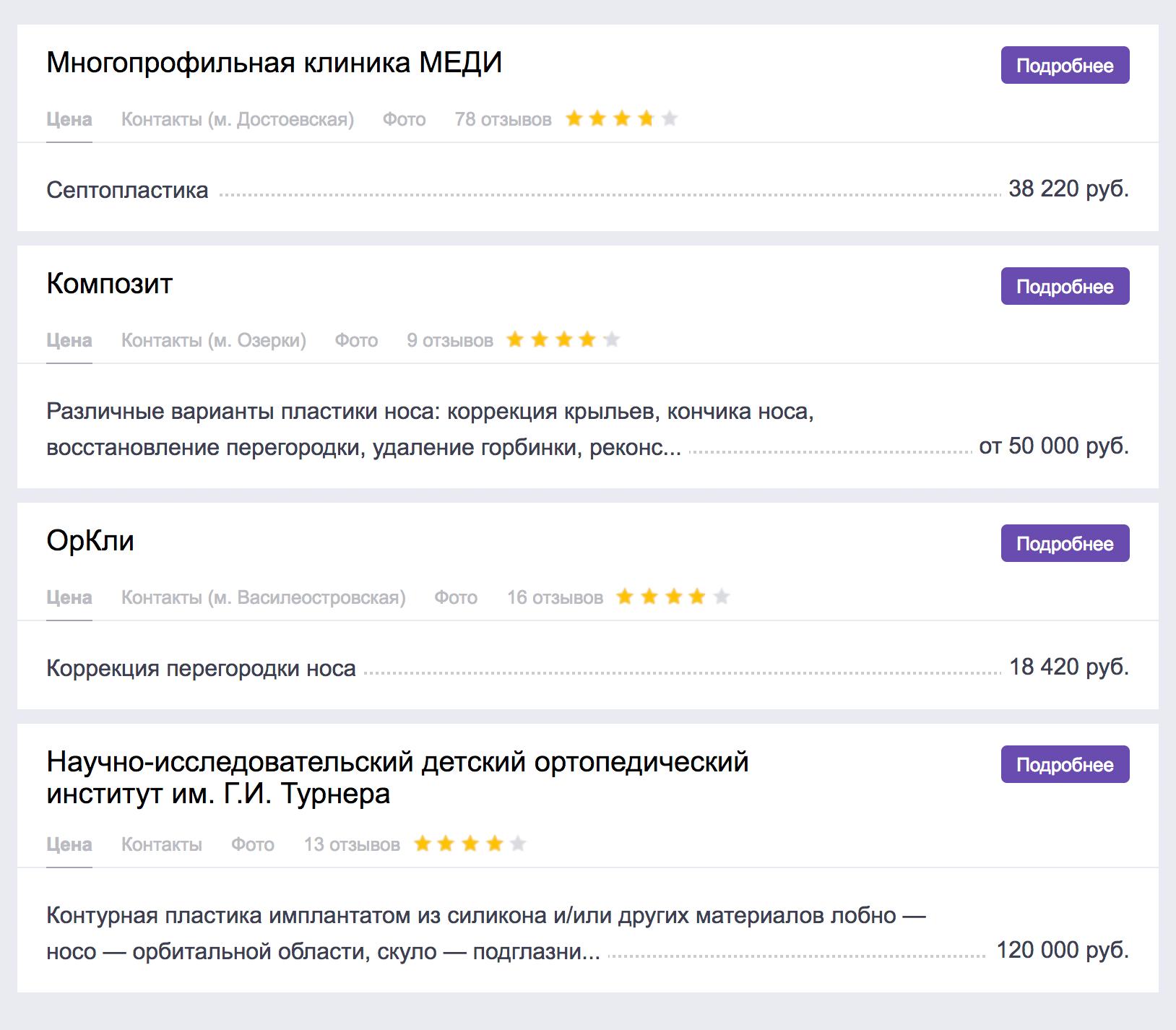 Цены на септопластику в частных клиниках Москвы. Источник: zoon.ru