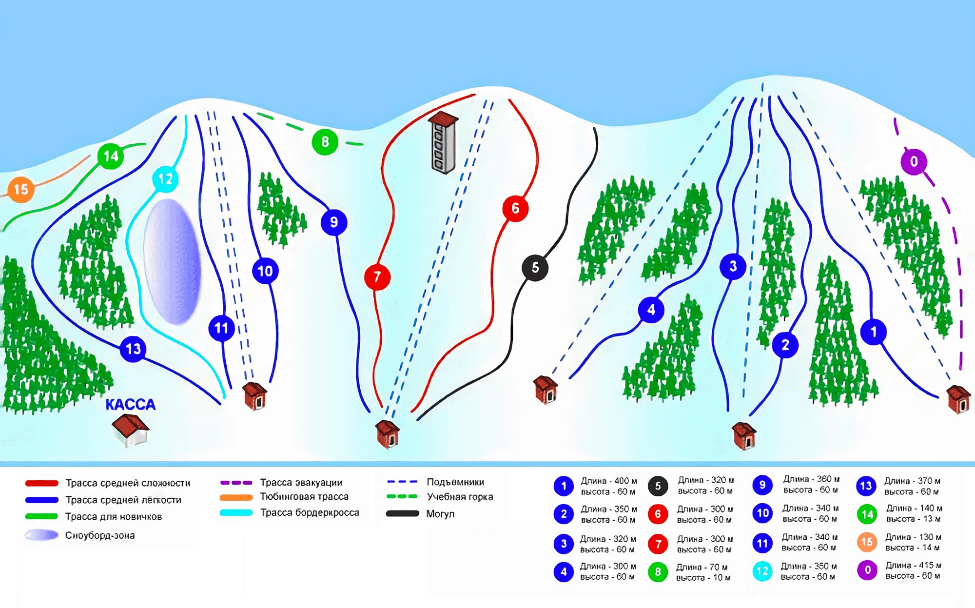 Схема трасс горнолыжного курорта «Волен». Новичкам подходят только зеленые трассы. Источник: volen.ru
