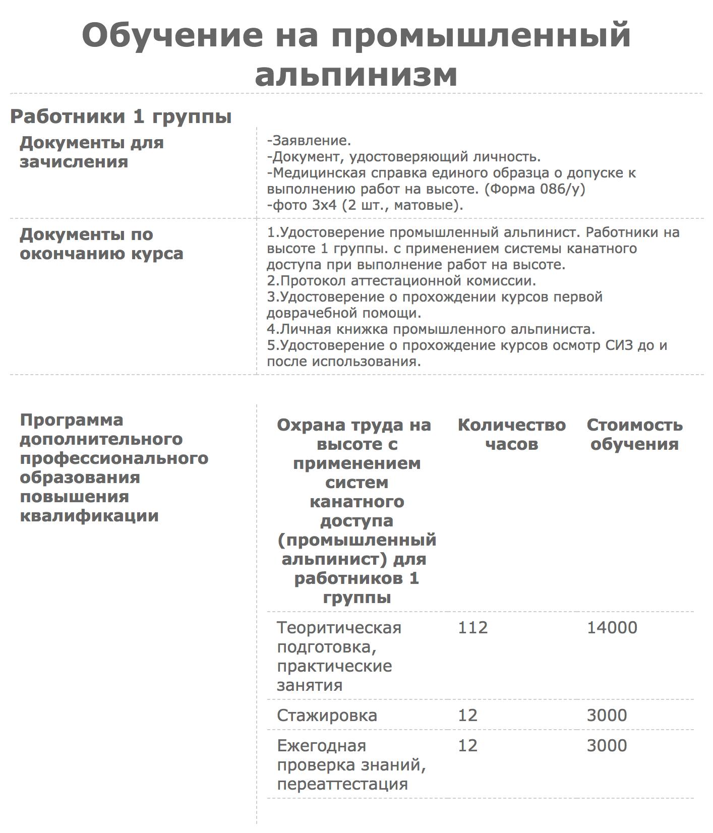 А здесь – 20 000<span class=ruble>Р</span>