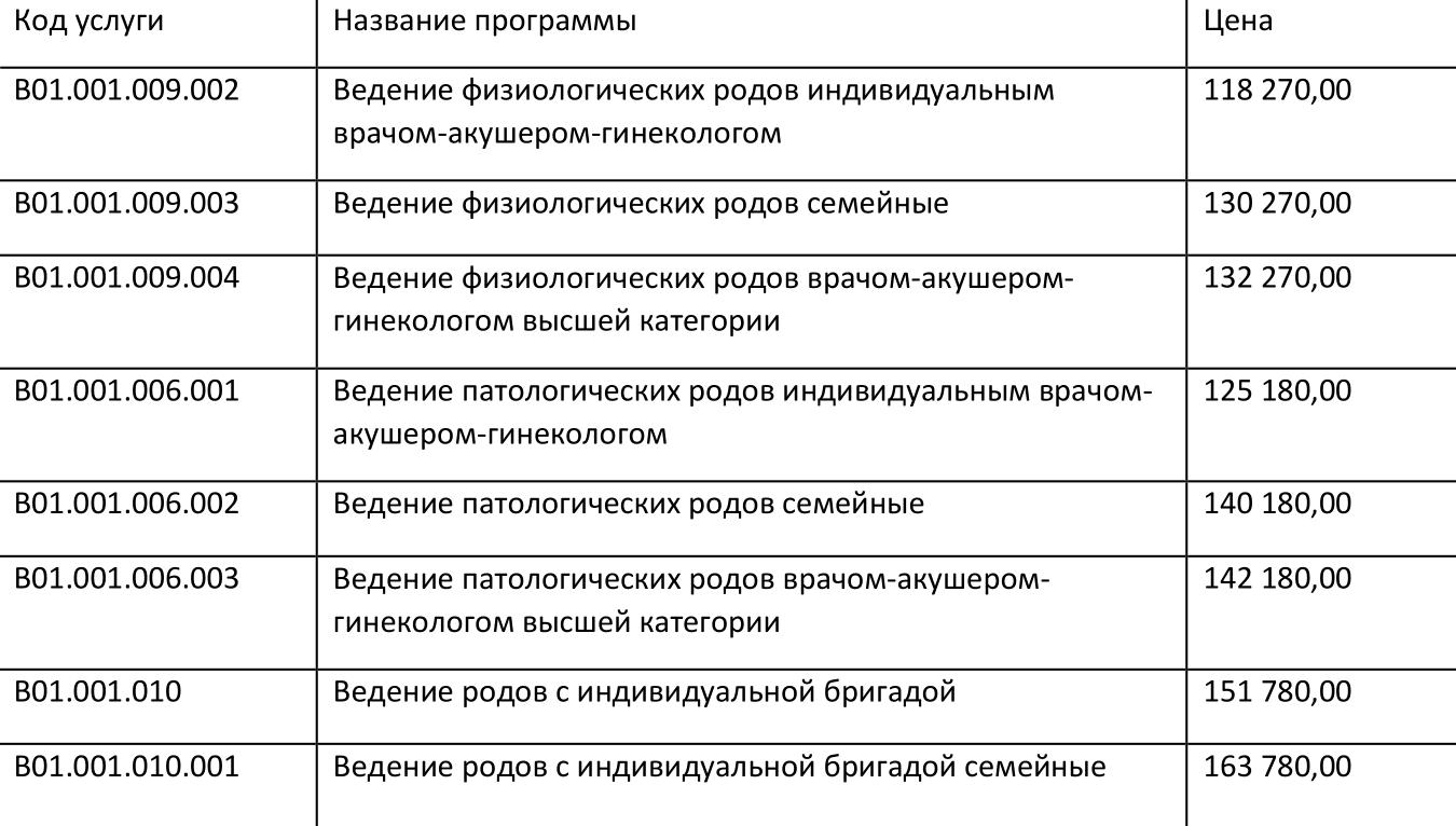 В роддоме при ГКБ № 40 самый дешевый контракт — на роды с личным врачом за 118 270<span class=ruble>Р</span>. А можно взять с собой мужа и нанять индивидуальную бригаду: доктора, акушерку, анестезиолога и неонатолога. Отдадите 163 780<span class=ruble>Р</span>
