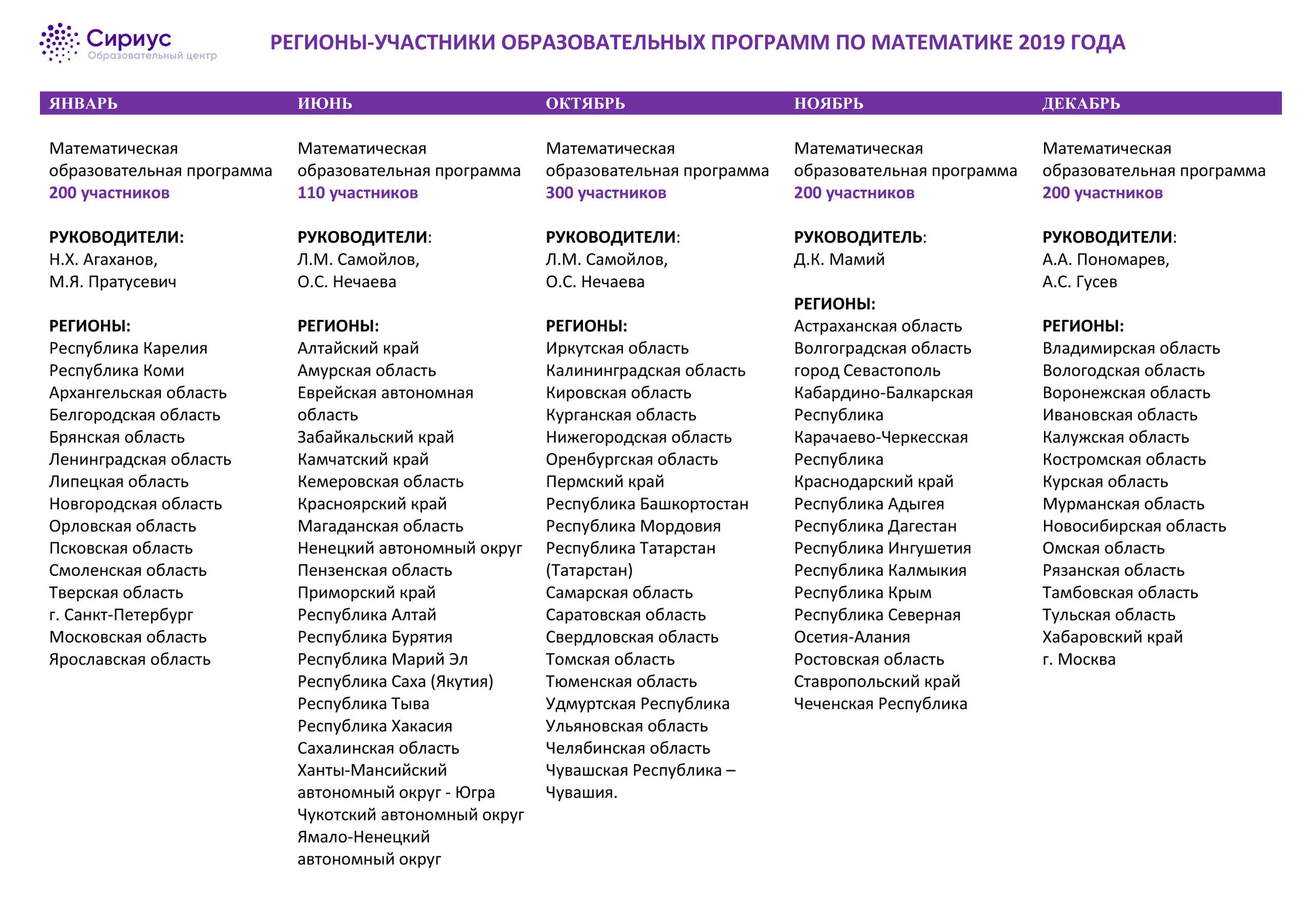 Календарь математических смен на 2019 год