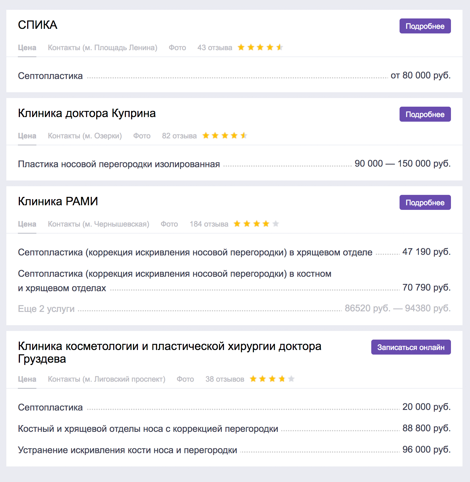 Цены на септопластику в частных клиниках Санкт-Петербурга. Источник: zoon.ru