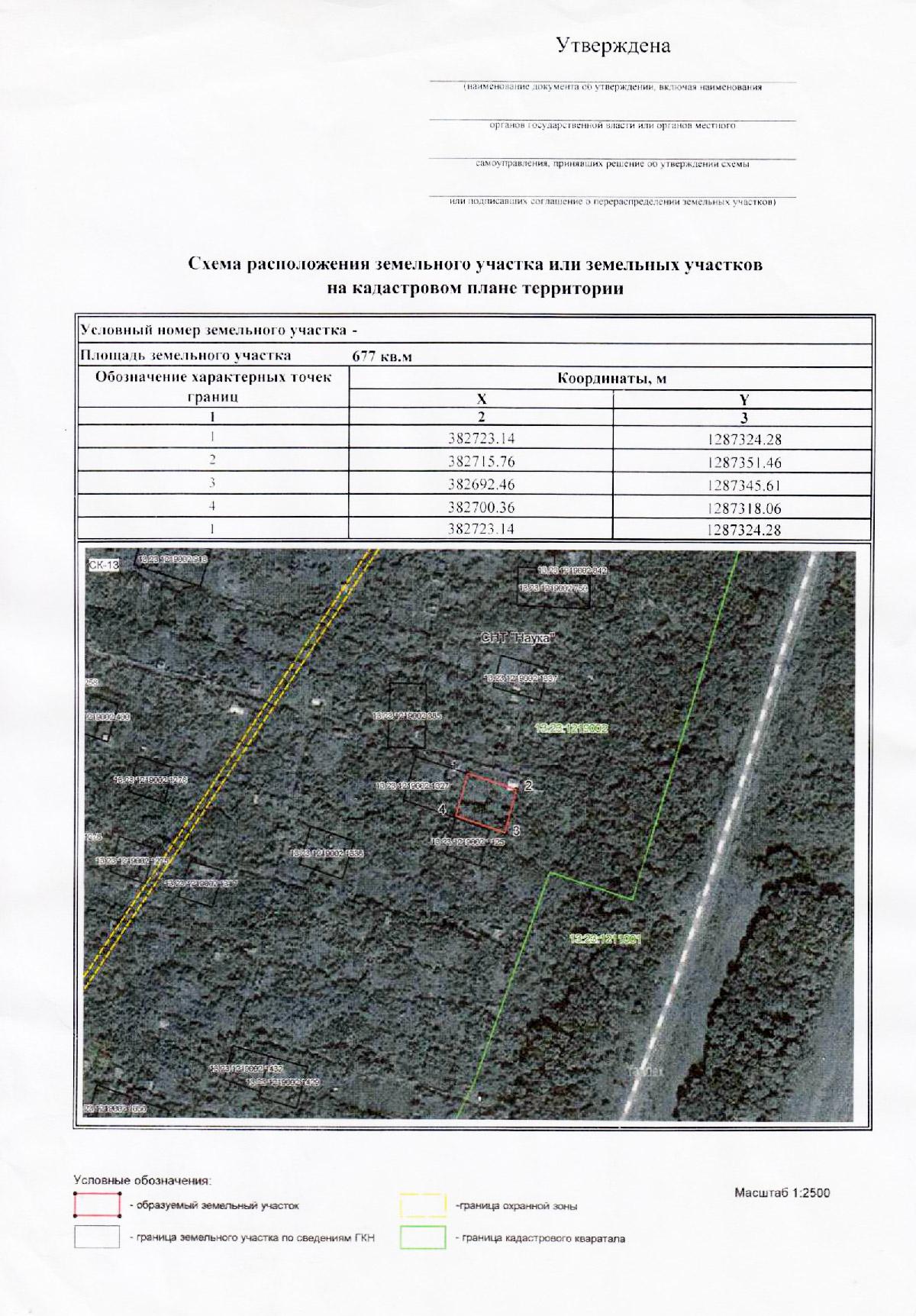 Схема земельного участка