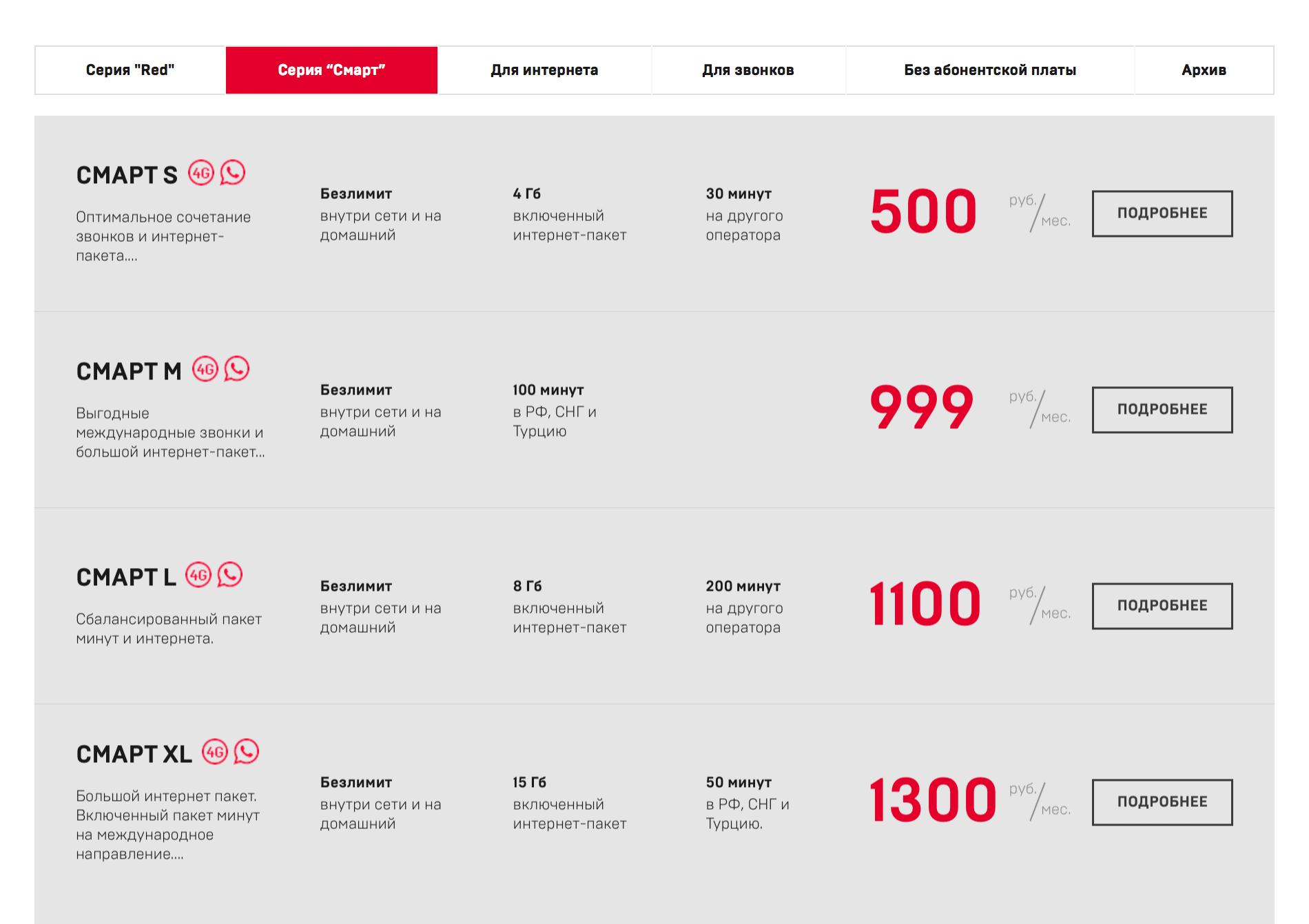 Тарифы мобильного оператора «А-мобайл»