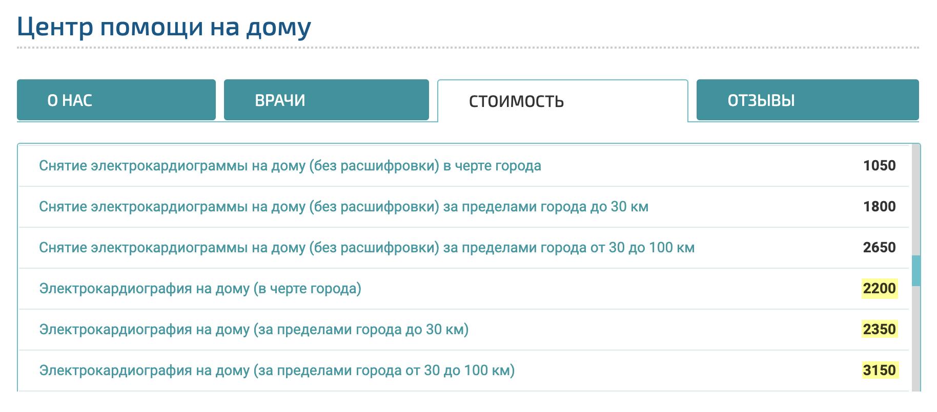 В моем городе ЭКГ на дому в коммерческих клиниках стоит 1000—2000<span class=ruble>Р</span>