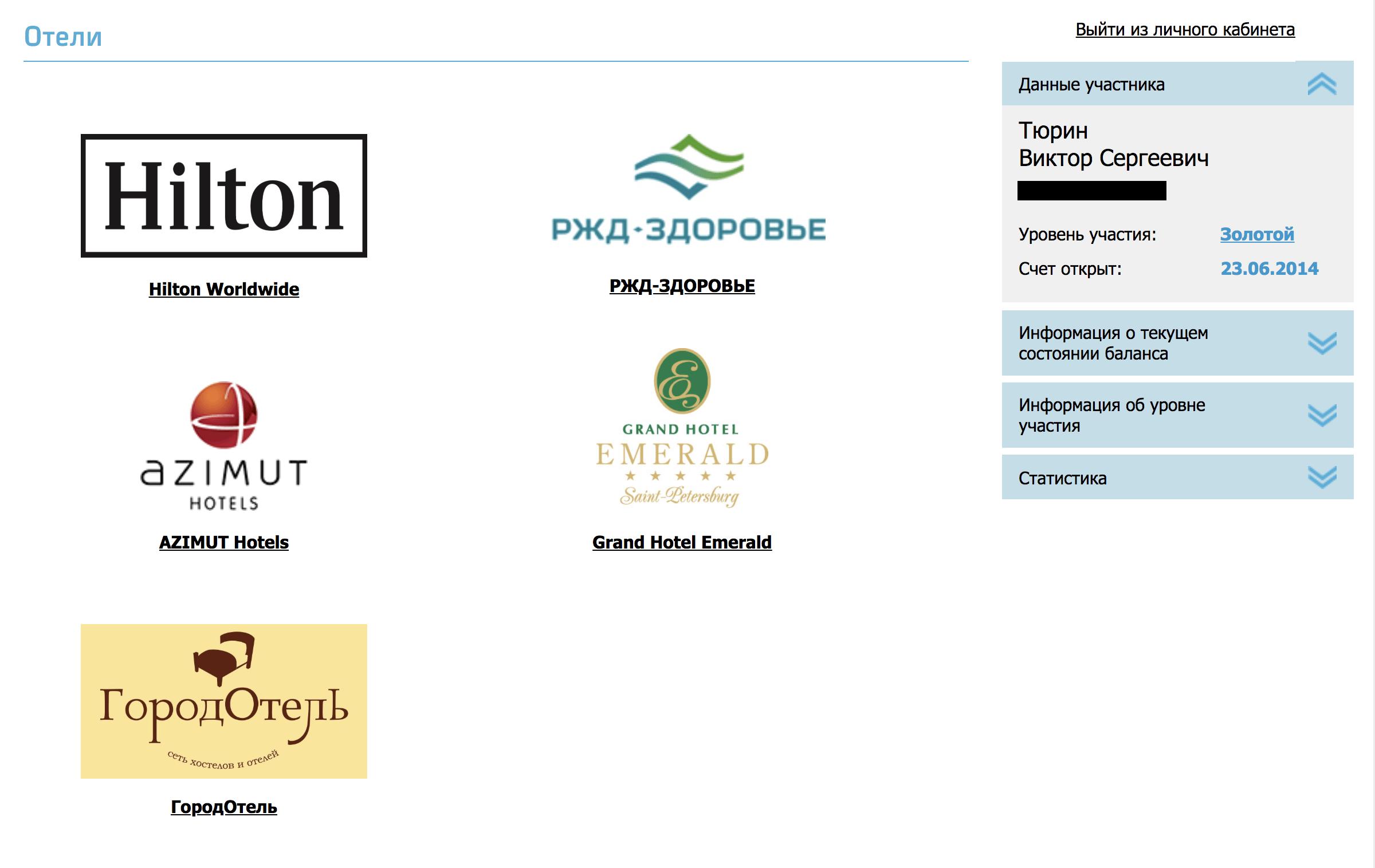 В партнерской программе РЖД участвуют всего пять сетей отелей. Мне ни одна не подходит