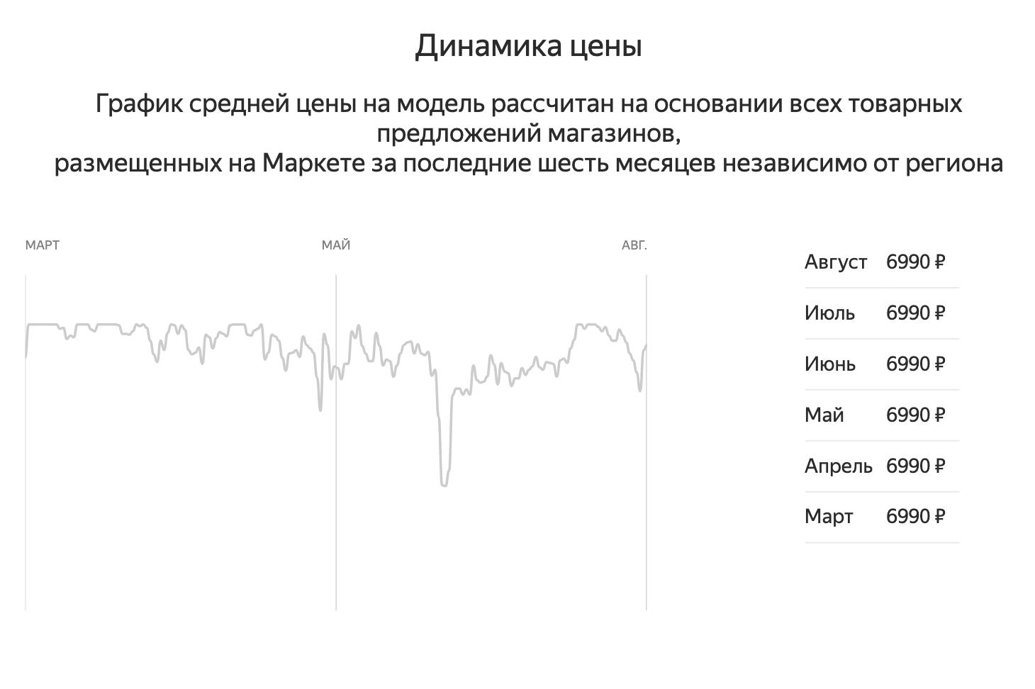 Я искала сыну беговел. Посмотрела на «Яндекс-маркете», что нужная модель стоит в среднем 7000<span class=ruble>Р</span>