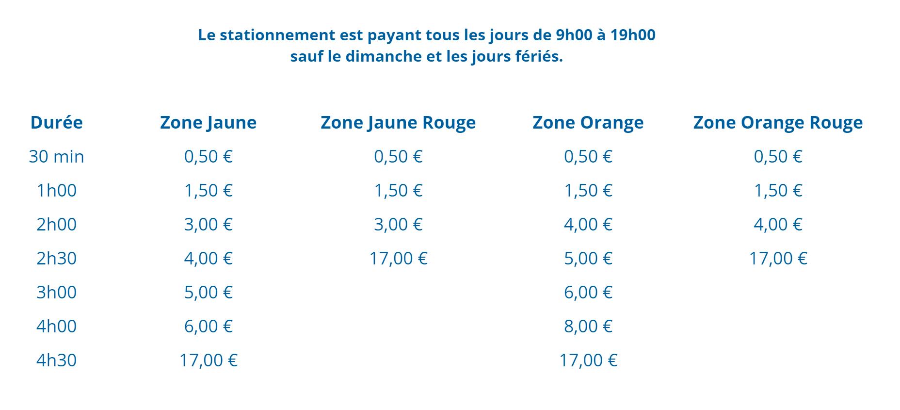 Час парковки стоит по-разному в зависимости от места. Всего в Марселе пять парковочных зон