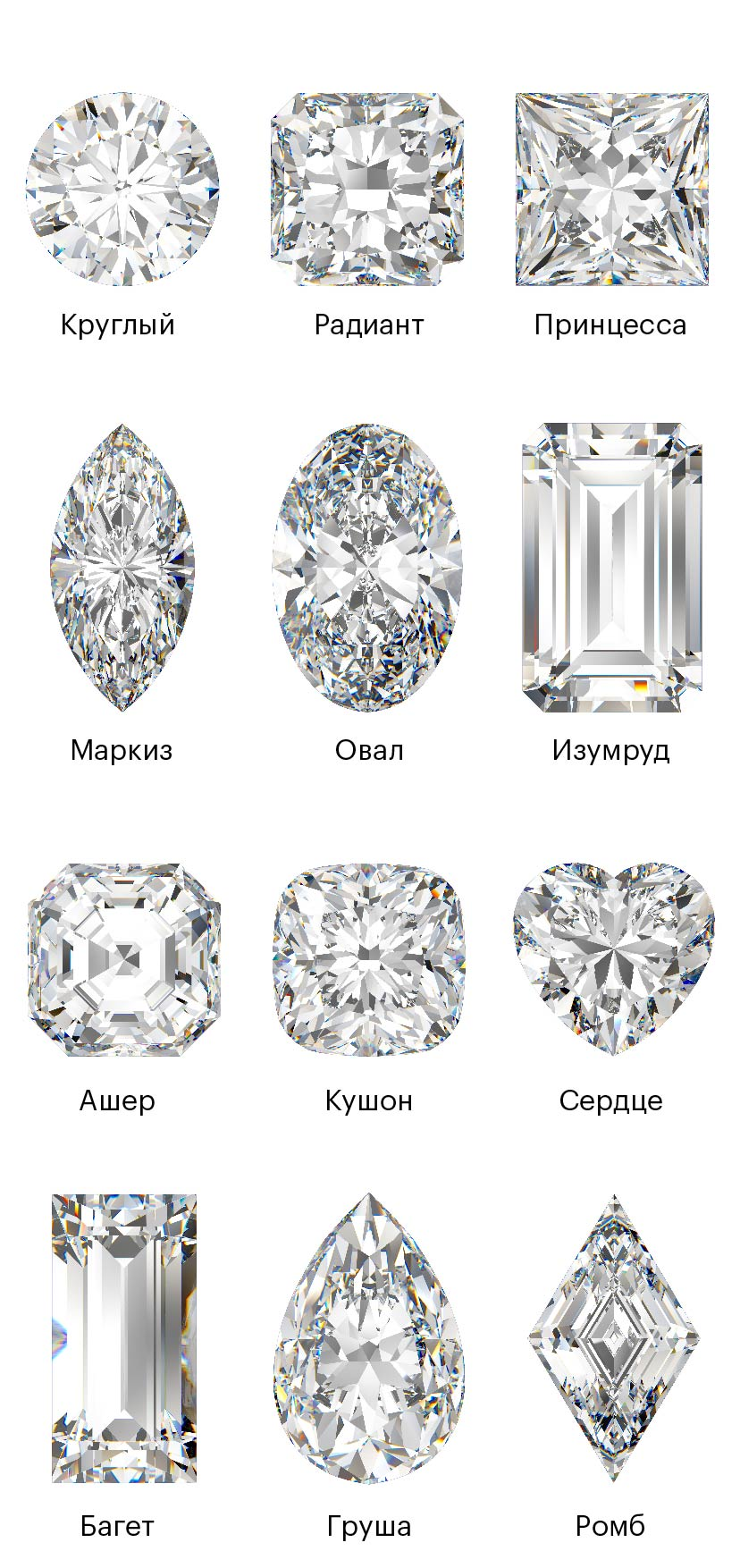 Варианты огранки алмазов. Источник: Shutterstock