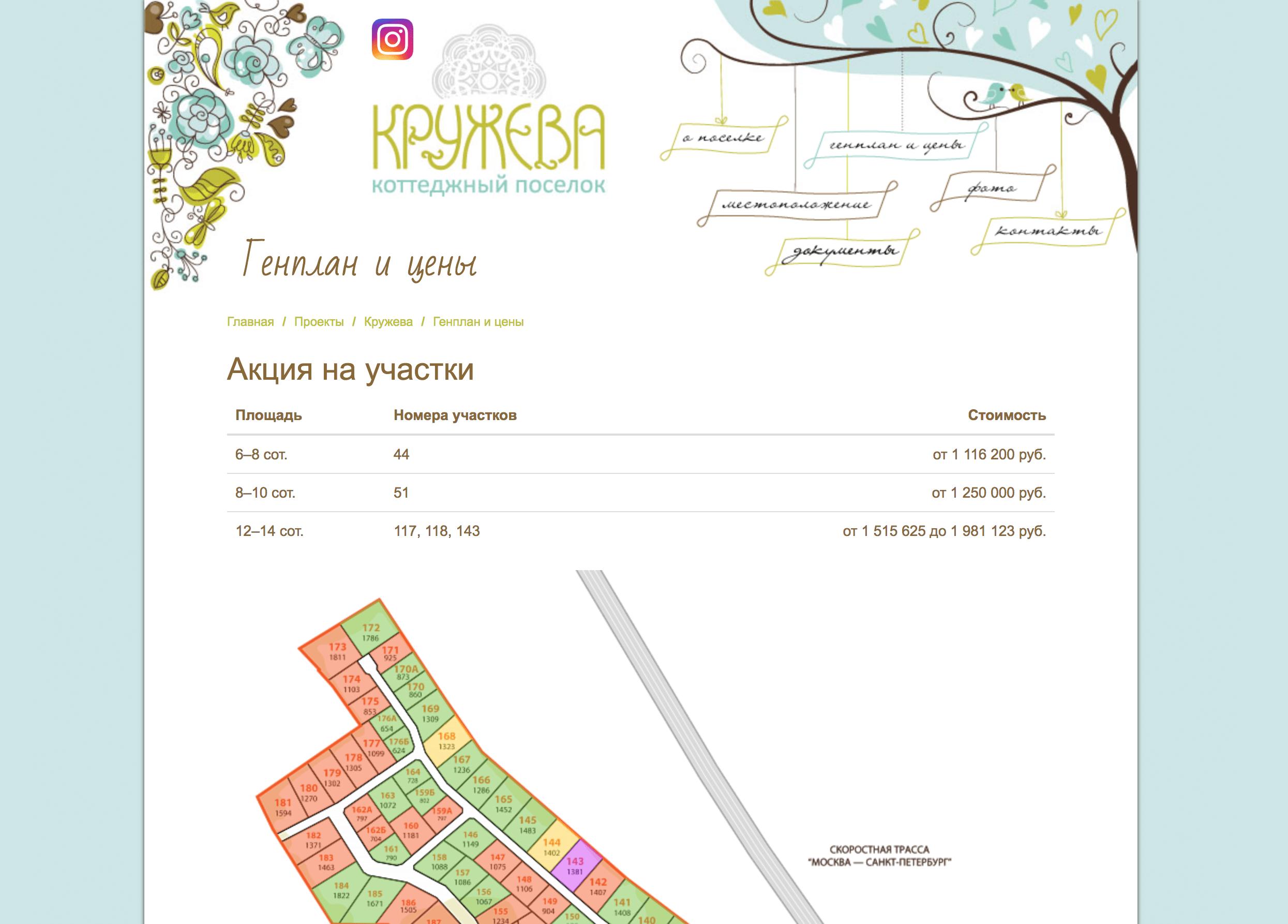 На сайте поселка «Кружева» есть и схема участков, и цены. Источник: Коттеджный поселок «Кружева»