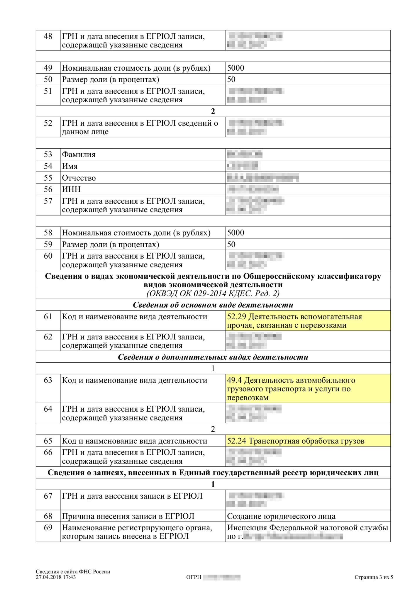 Вот такие коды деятельности были указаны в выписке из ЕГРЮЛ по курьерской службе