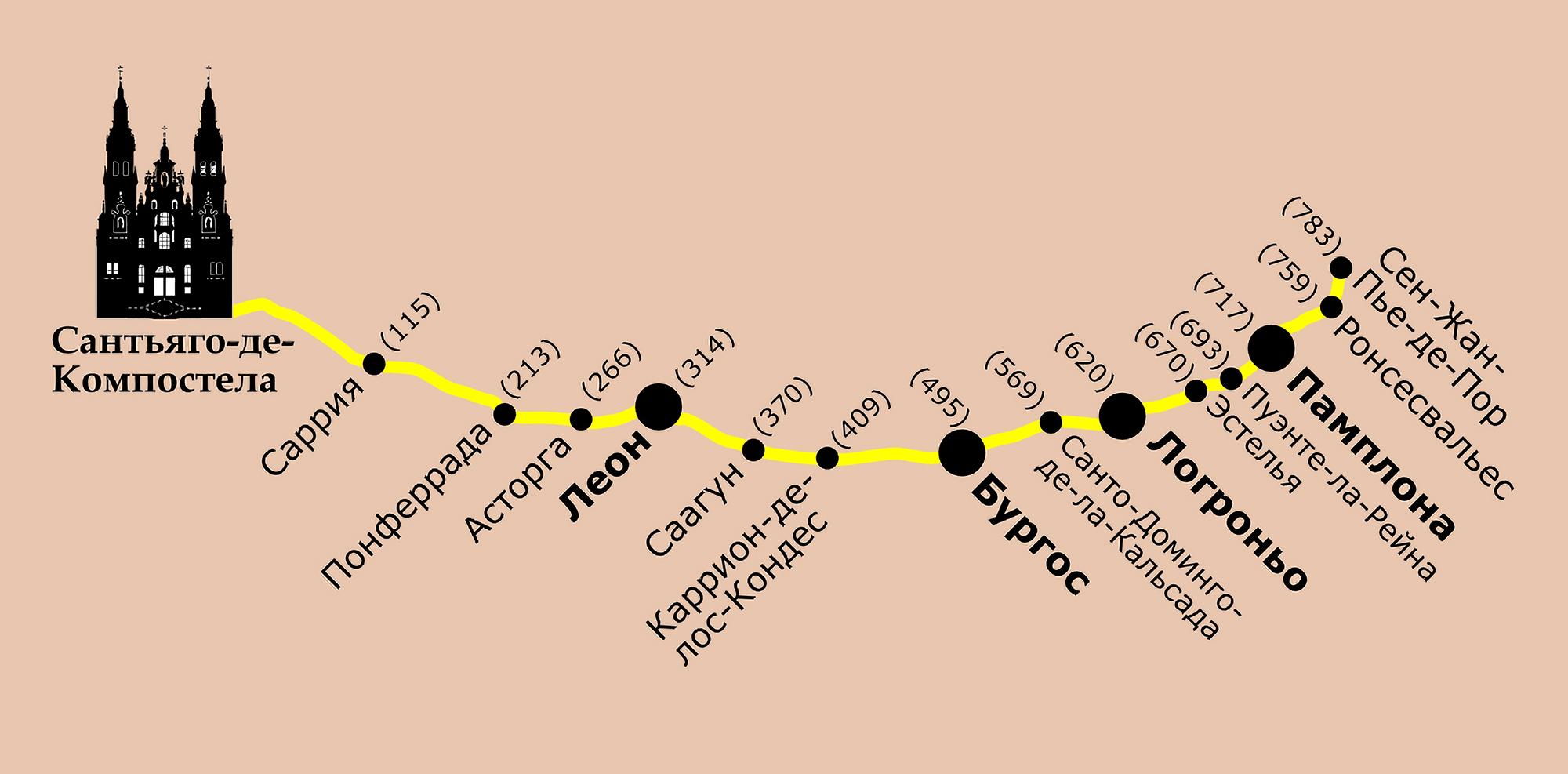 В 2017 году по Французскому пути прошло 180 737 человек. Источник: vamosasantiago.net