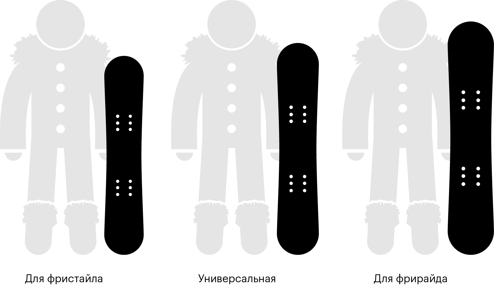 Размер сноуборда можно подобрать на глаз