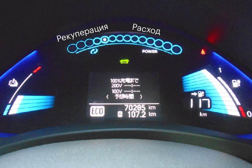 На приборной панели левая часть верхней шкалы — рекуперация и заряд батареи, правая — увеличение мощности