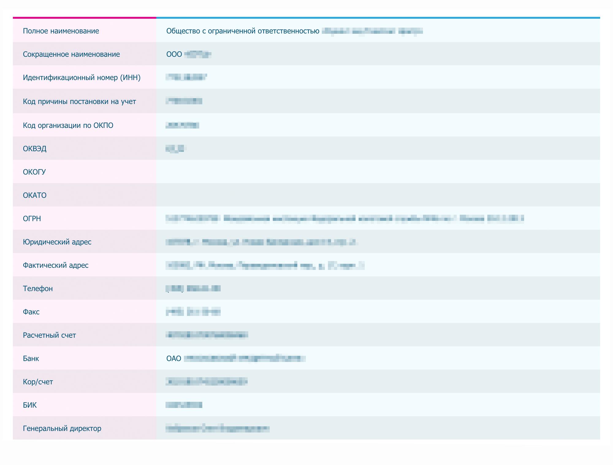 Пример реквизитов компании на сайте «Билетикс-ру»
