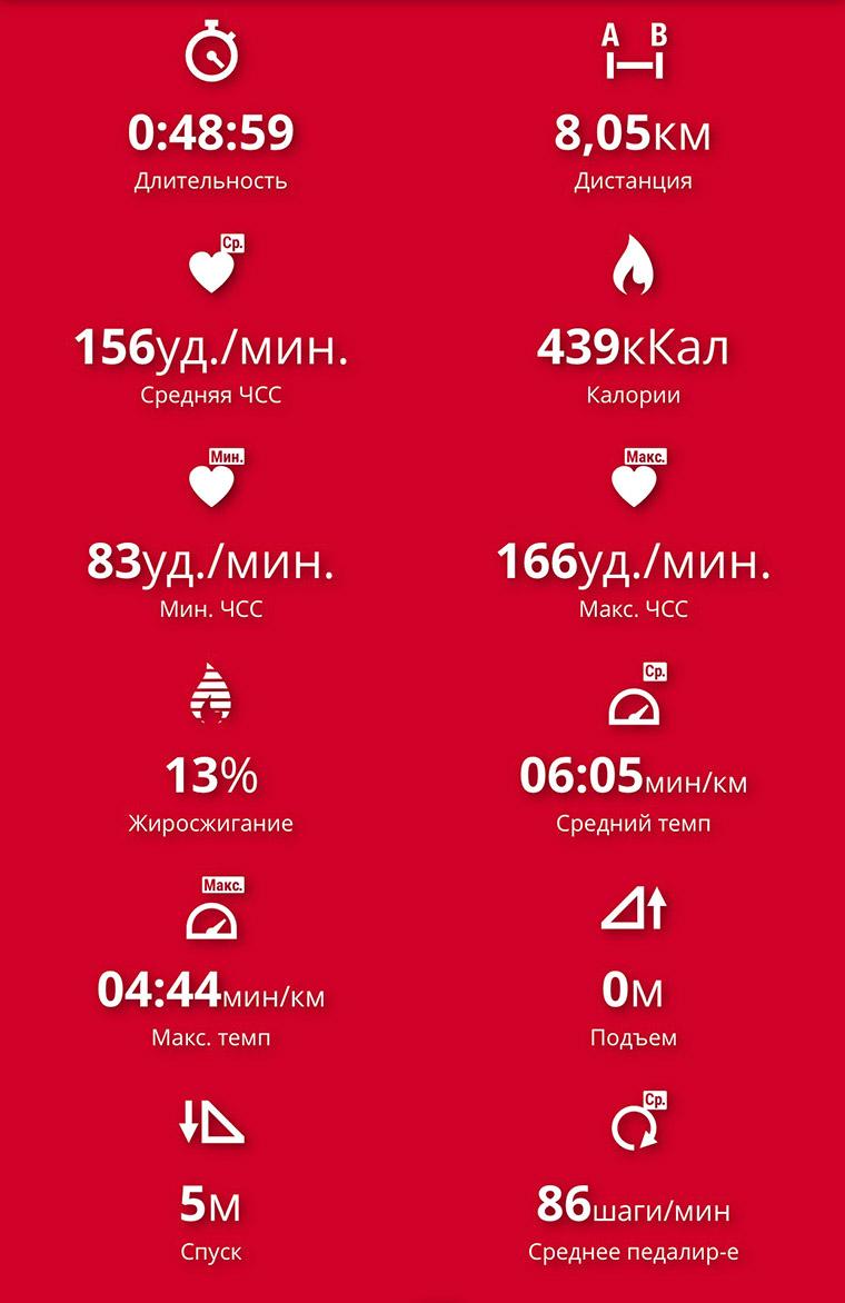 Пробежала 8 километров