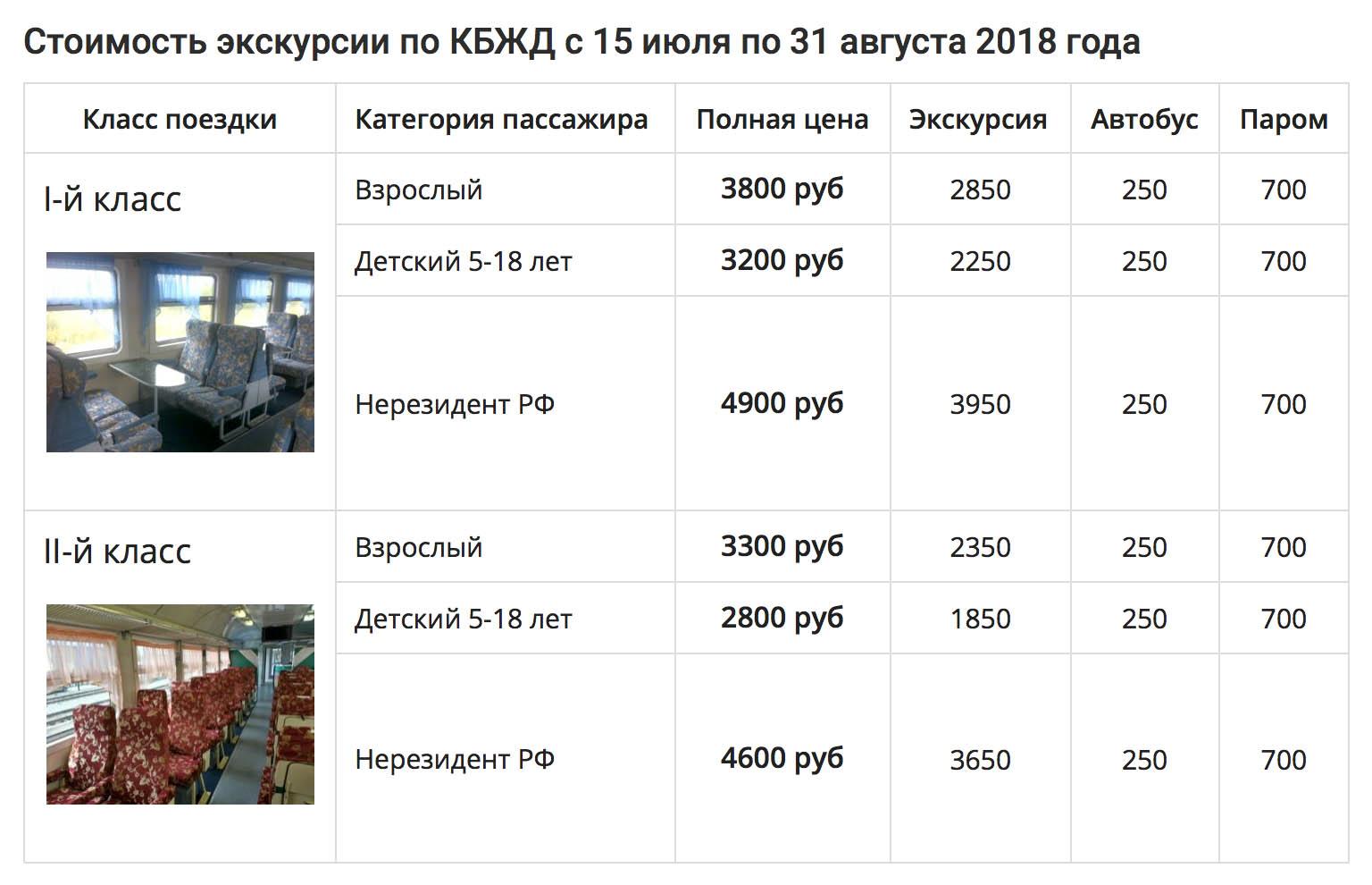 Дополнительно надо оплатить багаж — 400<span class=ruble>Р</span>