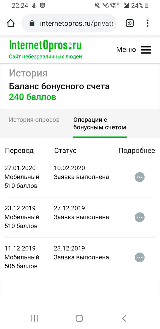 12 дней — самый короткий срок, за который я заработала 510<span class=ruble>Р</span> на онлайн-опросах. Деньги приходят на счет в течение 14 дней