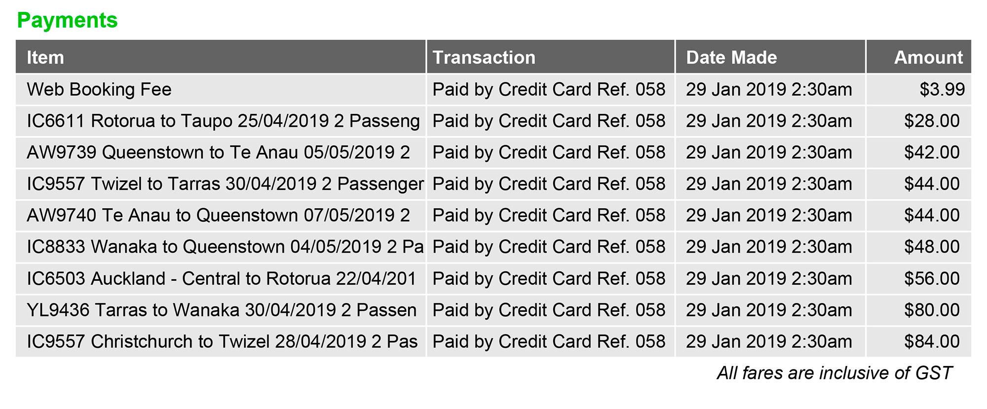 Я заранее купила билеты на автобусы для передвижения по стране. Скриншот брони также отправила на рассмотрение. Доллары здесь не обычные, а новозеландские, их курс ниже