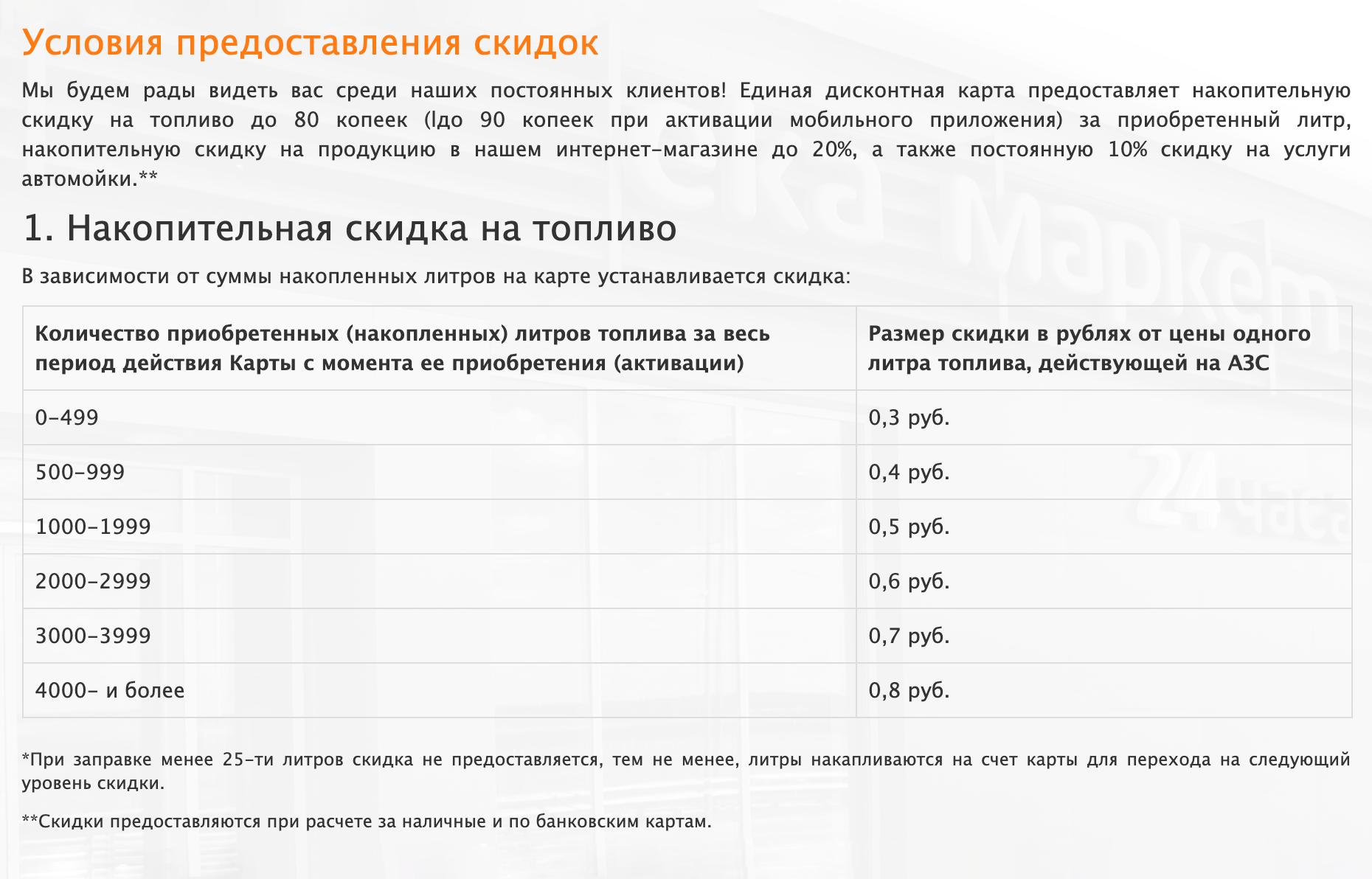 Скидочная карта дает скидку на топливо 30—80 копеек за литр, скидку в интернет-магазине до 20% и 10% на услуги автомойки