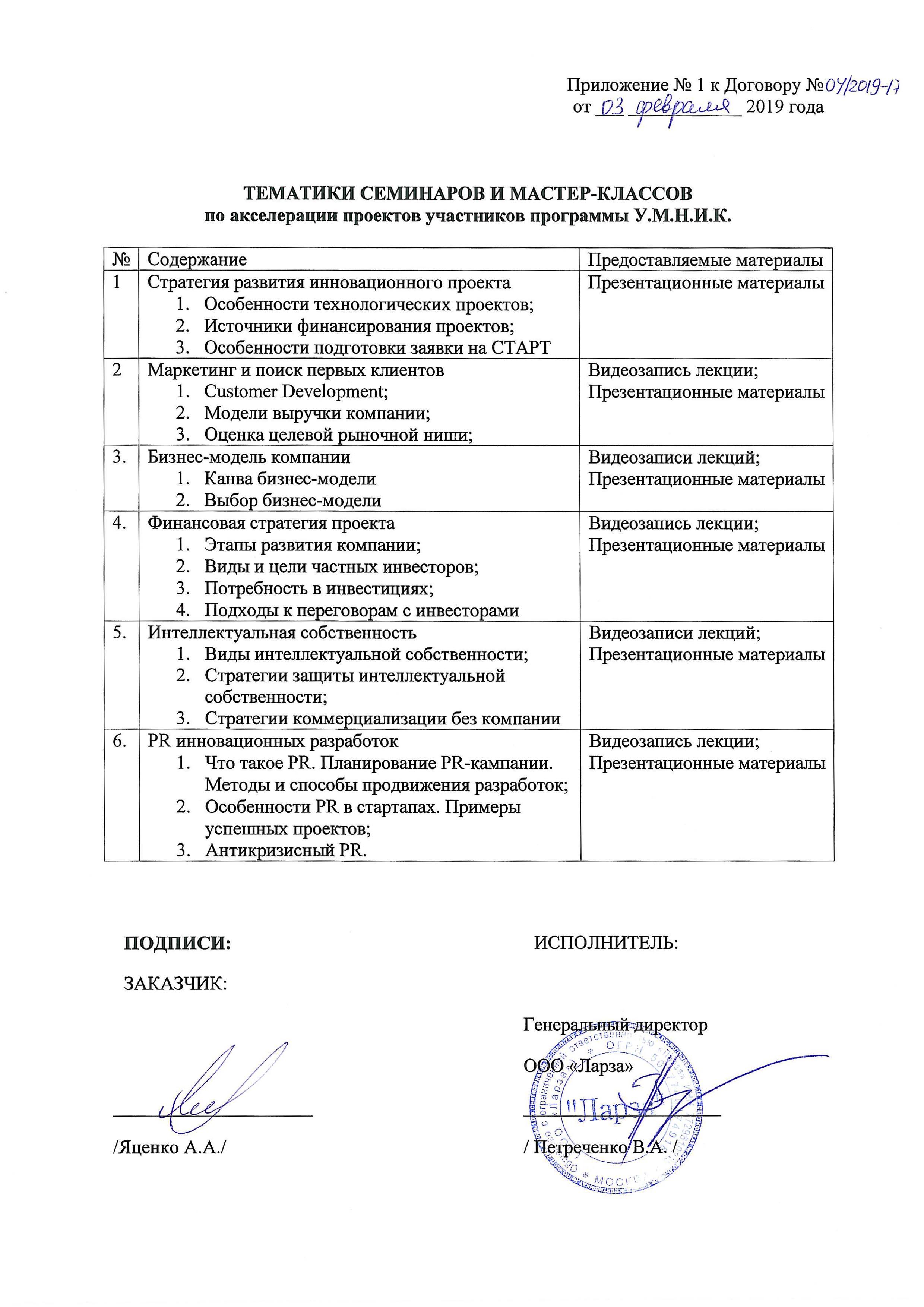 Темы курса преакселерации научного парка МГУ
