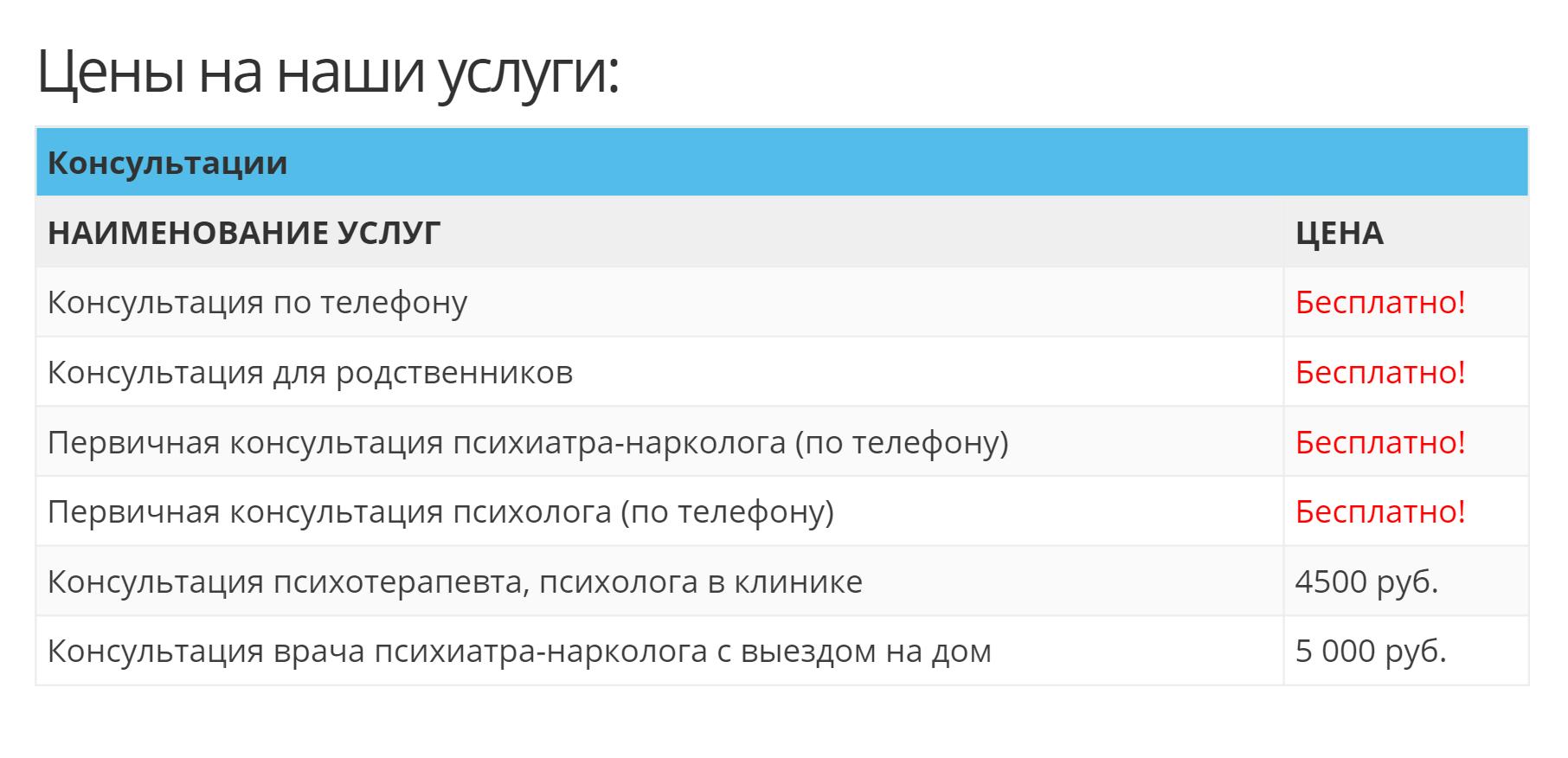 Цены на консультации в московской наркологической клинике «Веримед»