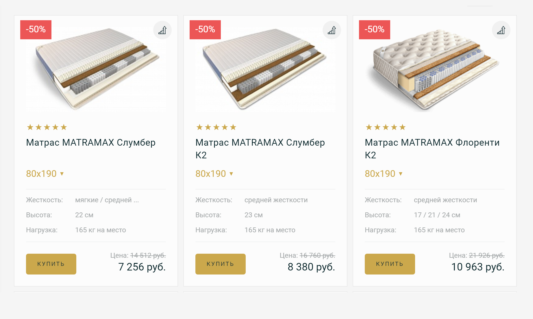 Матрасы в интернет-магазине «Матрамакс»: цены от 7256<span class=ruble>Р</span> и выше для&nbsp;односпальной кровати