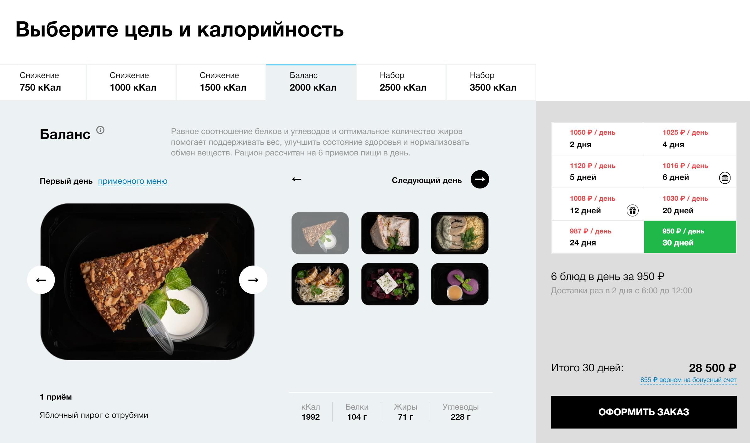 Вариант сбалансированного рациона от сервиса Level Kitchen стоит 28 500<span class=ruble>Р</span> в месяц на одного человека
