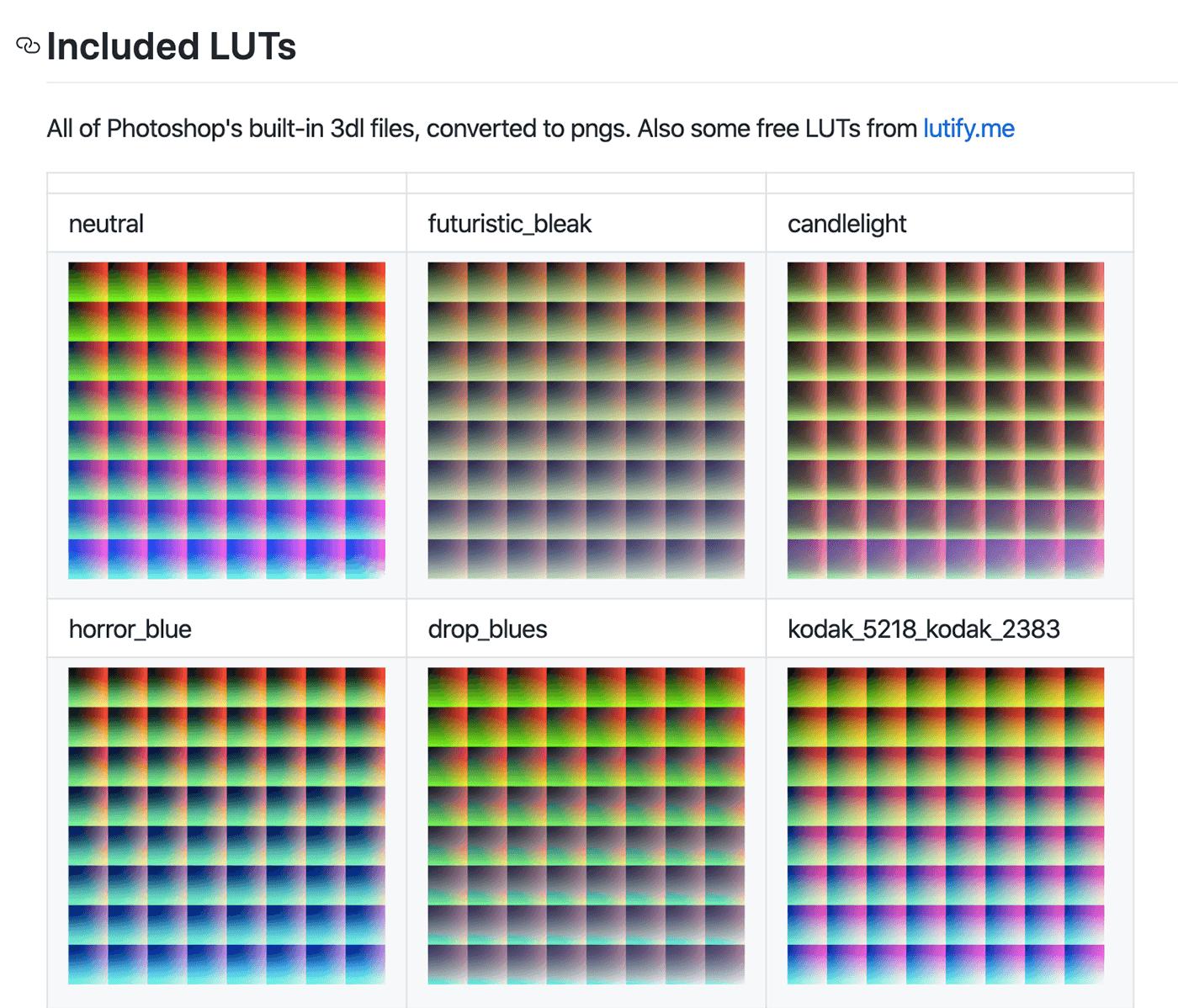 На «Гитхабе» есть несколько лат-таблиц с цветокоррекцией. Какой вариант лучше, сказать нельзя — зависит от ваших целей. Чтобы скачать лат-таблицу, просто сохраните ее как обычную картинку