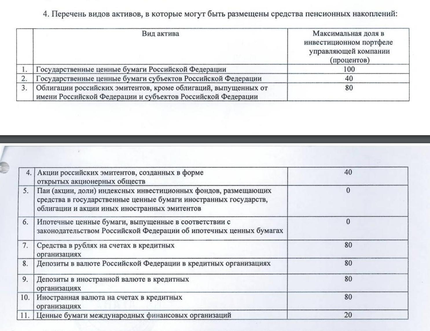 Отрывок из инвестиционной декларации к портфелю «Консервативный» одной из частных УК