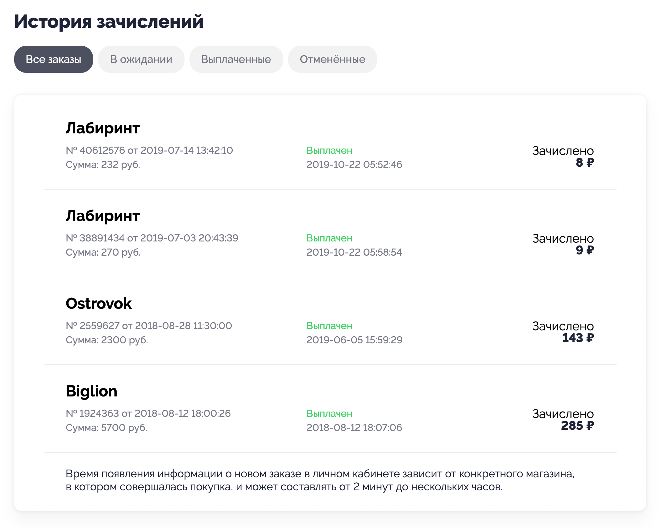 Я бронировала отель в Керчи за 2300<span class=ruble>Р</span> на сайте-партнере. 143<span class=ruble>Р</span> кэшбэка перечислили мне на баланс