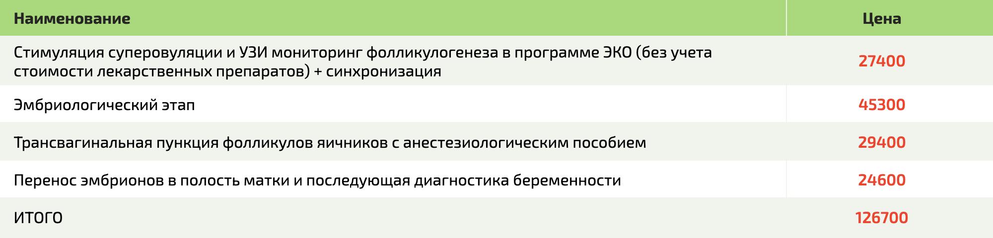 В некоторых клиниках ЭКО в Москве ЭКО можно оплачивать поэтапно
