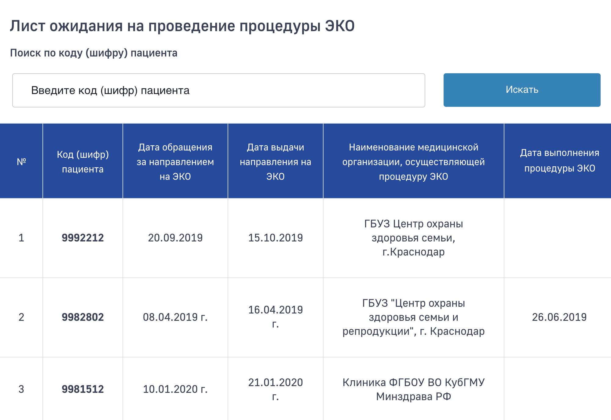 На сайте Минздрава Краснодарского края есть удобный поиск по шифру