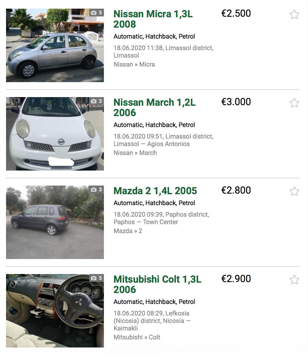 Объявления о продаже японских машин на bazaraki.com