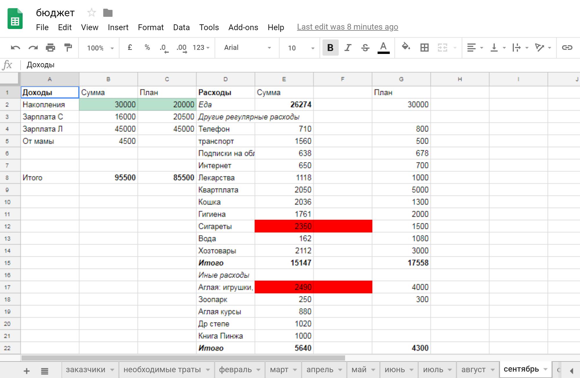 Бюджет считаем в гугл-таблице. Красным выделяем перерасход — в следующем месяце постараюсь меньше курить и покупать Аглае не так много игрушек