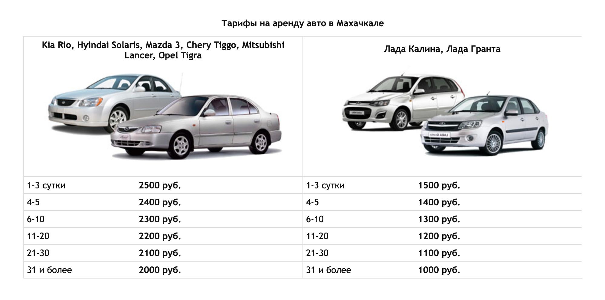 Цены на аренду машины в Махачкале в автосервисе «Люкс»