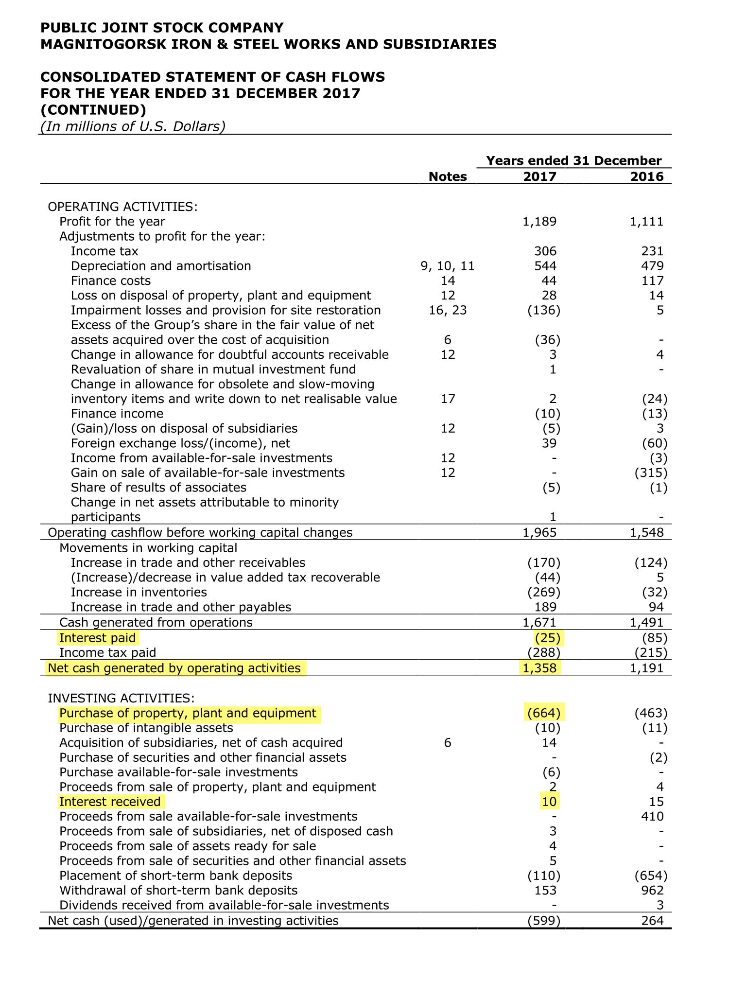 Страница 12 отчета ММК по итогам 2017 года
