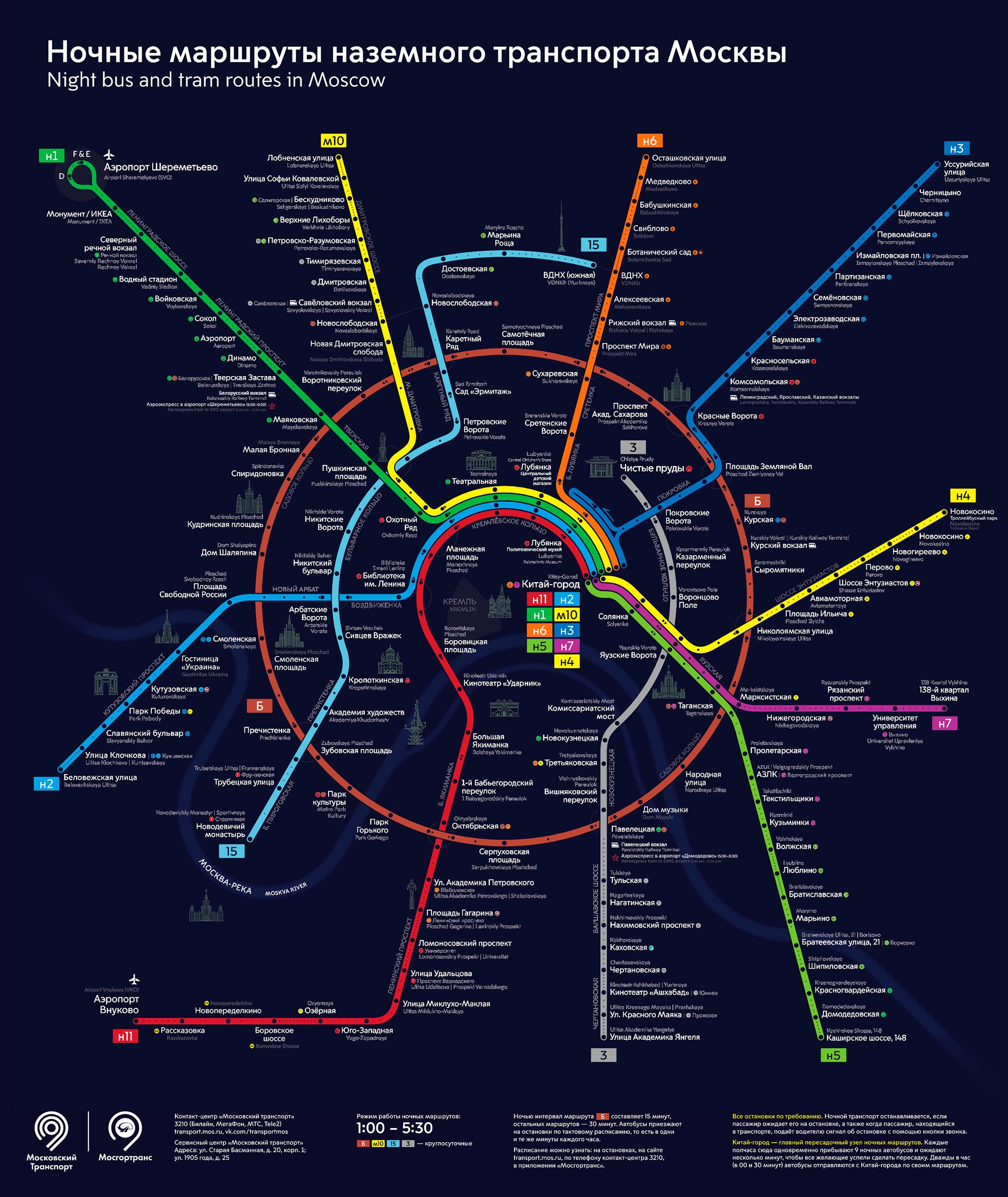 схема метро москва 2020 год с аэропортами и аэроэкспрессами