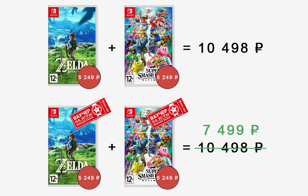 Например, вы хотите купить The Legend of Zelda: Breath of the Wild и Super Smash Bros. Ultimate. Каждая игра стоит 5249<span class=ruble>Р</span>. Ваучеры помогут сэкономить 2999<span class=ruble>Р</span>