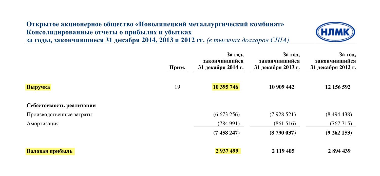 Страница 5 финансового отчета НЛМК за 2014 год