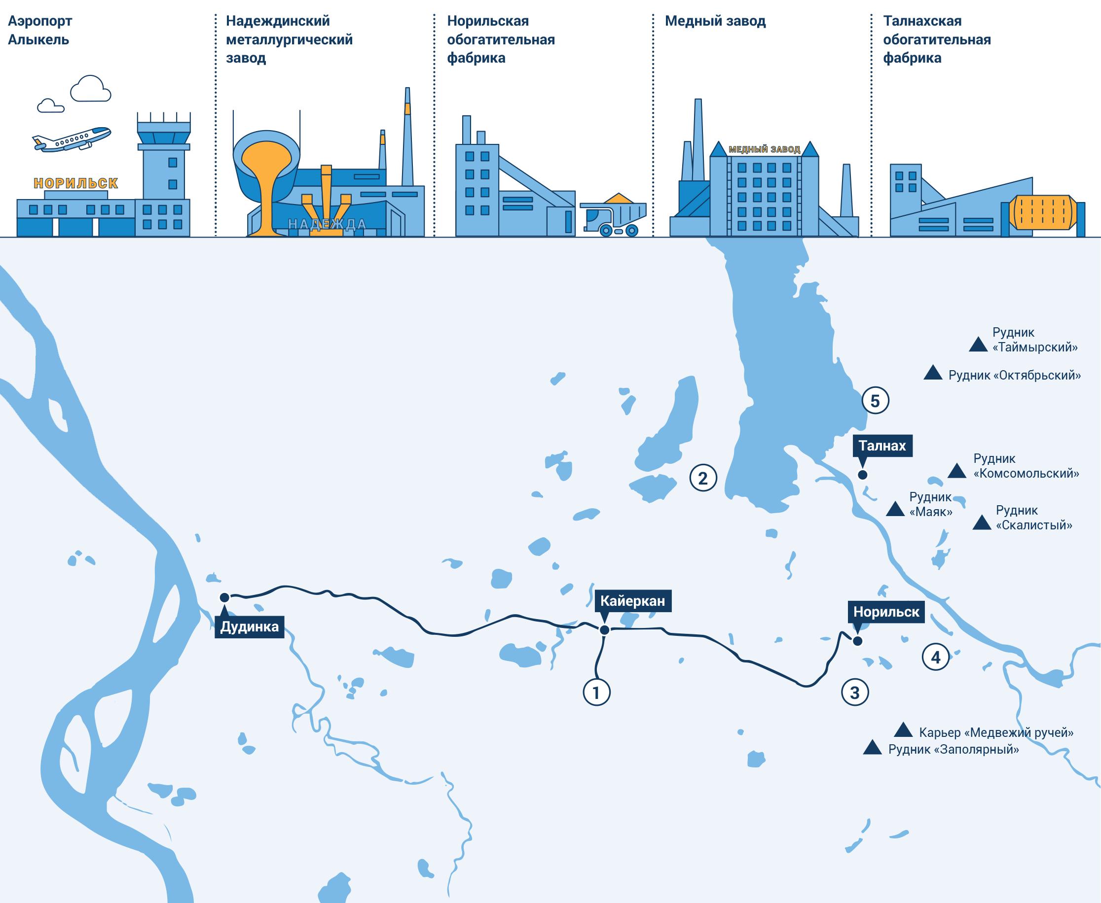 Карта активов «Норникеля» в Норильском промышленном районе